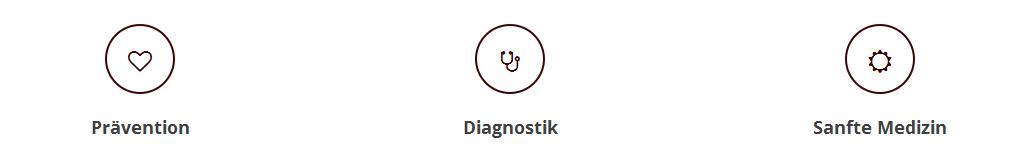 https://downloadimedode.s3.amazonaws.com/arzt_premium/199022-dr-med-gregor-blome/Refresh/Behandlungen.PNG